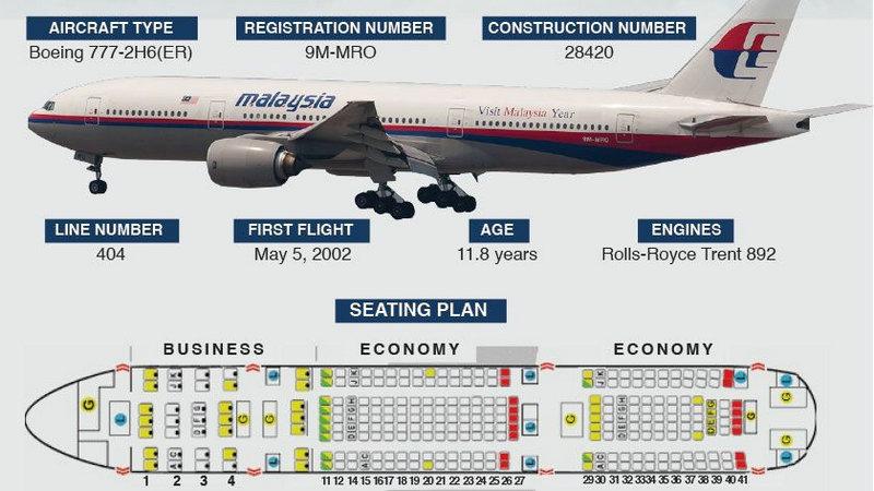 航飞机基础知识介绍
