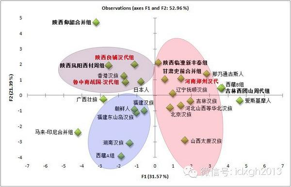 陕西地图ppt动画素材
