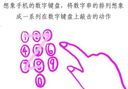 生活中如何编制知识网 - 邵鸿鑫 - 邵鸿鑫 廊坊师范学院信息技术提高班第十期
