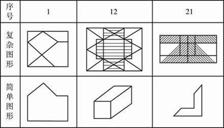 测场风格的镶嵌图形测验