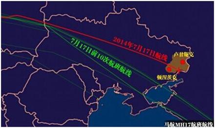 马航飞机失踪分析