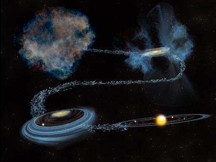 地球上某些水的年龄比太阳还大?(网摘) - ·天文  ·  地理· - ··天文 +++ 地理··