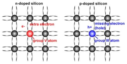 镓原子晶体结构图